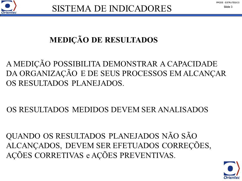 PPODE - ESTRATÉGICO Slide 3 SISTEMA DE INDICADORES MEDIÇÃO DE RESULTADOS A MEDIÇÃO POSSIBILITA DEMONSTRAR A CAPACIDADE DA ORGANIZAÇÃO E DE SEUS PROCES
