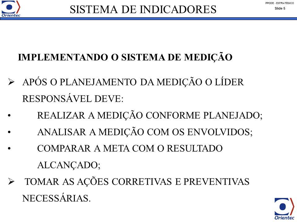 PPODE - ESTRATÉGICO Slide 6 SISTEMA DE INDICADORES PROJETANDO O SISTEMA DE MEDIÇÃO ESTRATÉGICO 1.