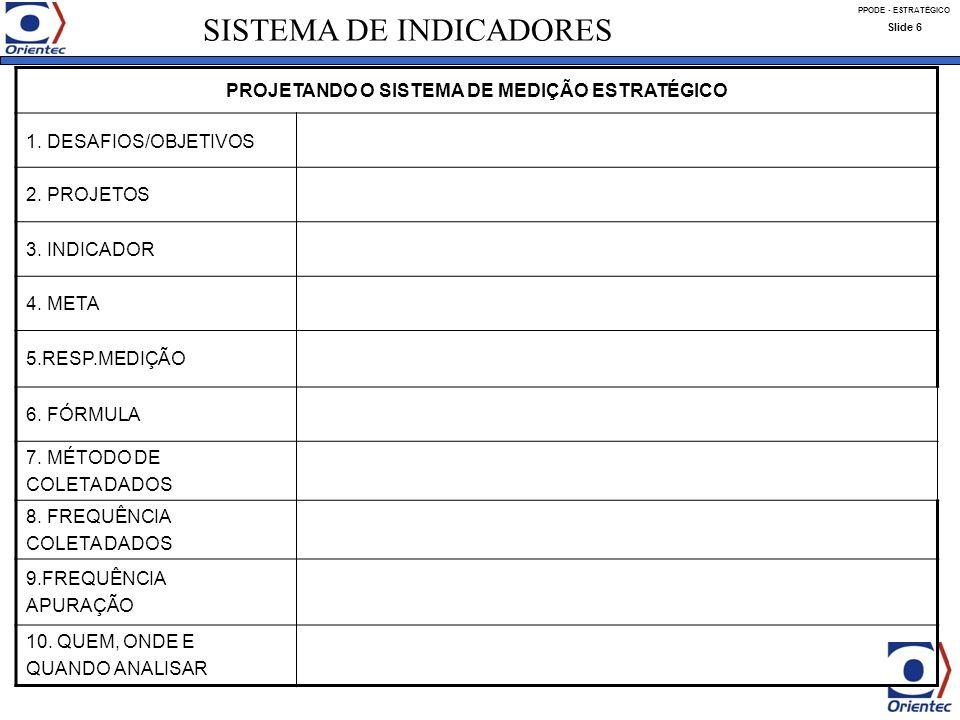 PPODE - ESTRATÉGICO Slide 6 SISTEMA DE INDICADORES PROJETANDO O SISTEMA DE MEDIÇÃO ESTRATÉGICO 1. DESAFIOS/OBJETIVOS 2. PROJETOS 3. INDICADOR 4. META