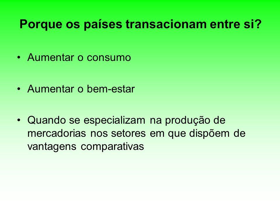 Porque os países transacionam entre si? Aumentar o consumo Aumentar o bem-estar Quando se especializam na produção de mercadorias nos setores em que d