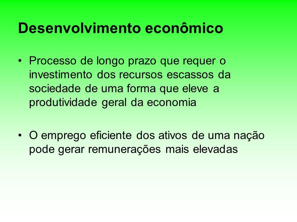 Desenvolvimento econômico Processo de longo prazo que requer o investimento dos recursos escassos da sociedade de uma forma que eleve a produtividade