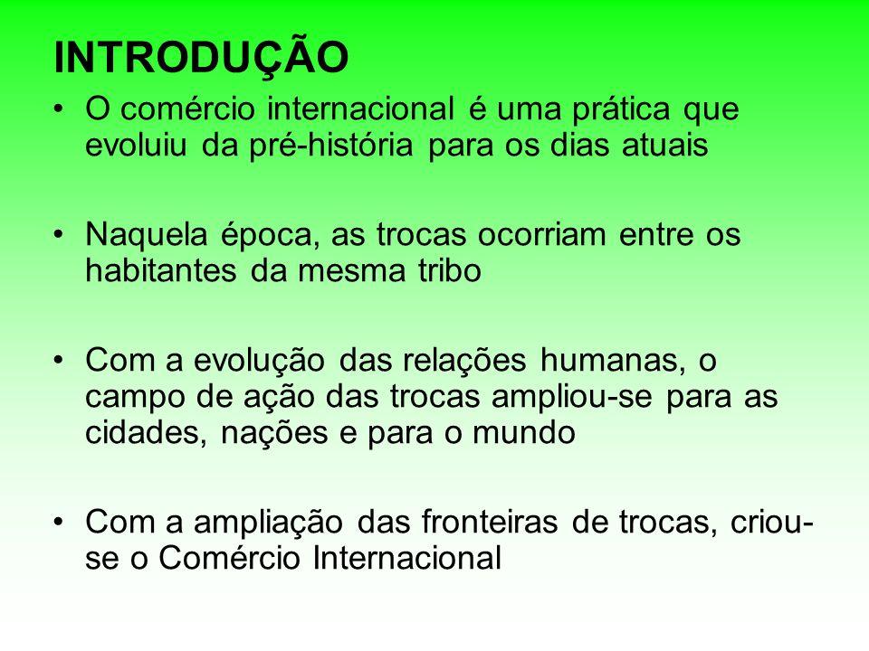 INTRODUÇÃO O comércio internacional é uma prática que evoluiu da pré-história para os dias atuais Naquela época, as trocas ocorriam entre os habitante