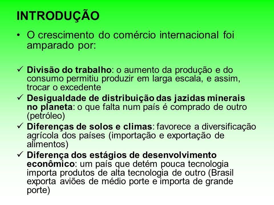 INTRODUÇÃO O crescimento do comércio internacional foi amparado por: Divisão do trabalho: o aumento da produção e do consumo permitiu produzir em larg