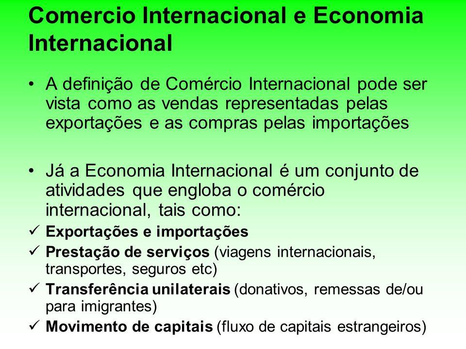 Comercio Internacional e Economia Internacional A definição de Comércio Internacional pode ser vista como as vendas representadas pelas exportações e