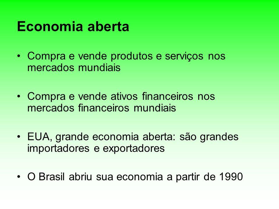 Economia aberta Compra e vende produtos e serviços nos mercados mundiais Compra e vende ativos financeiros nos mercados financeiros mundiais EUA, gran