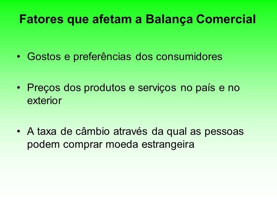 Fatores que afetam a Balança Comercial Gostos e preferências dos consumidores Preços dos produtos e serviços no país e no exterior A taxa de câmbio at