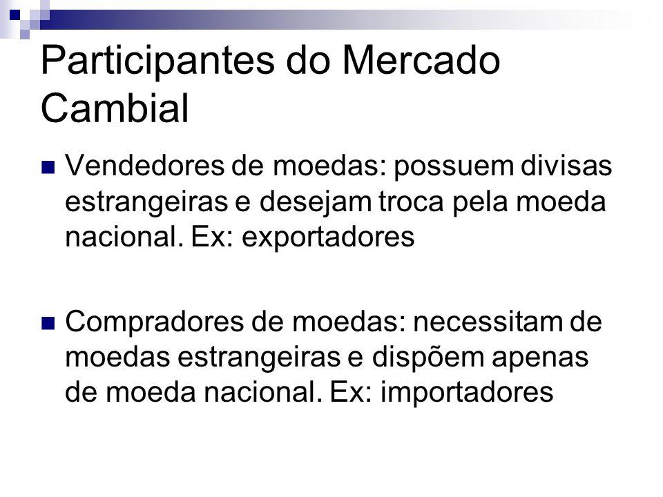 Participantes do Mercado Cambial Vendedores de moedas: possuem divisas estrangeiras e desejam troca pela moeda nacional.