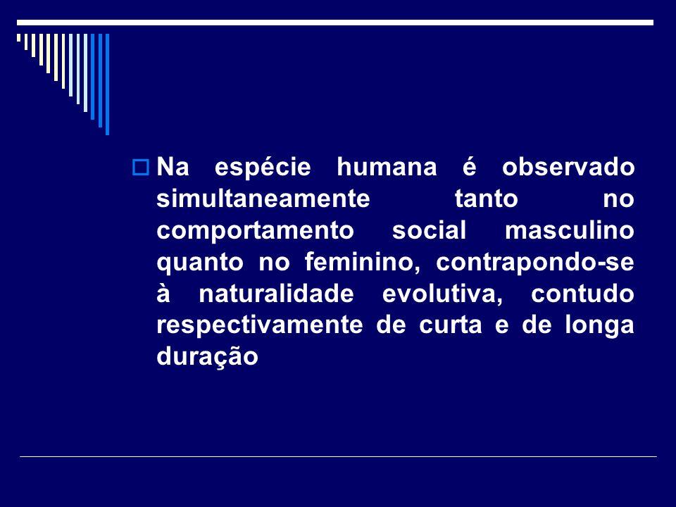 Na espécie humana é observado simultaneamente tanto no comportamento social masculino quanto no feminino, contrapondo-se à naturalidade evolutiva, contudo respectivamente de curta e de longa duração