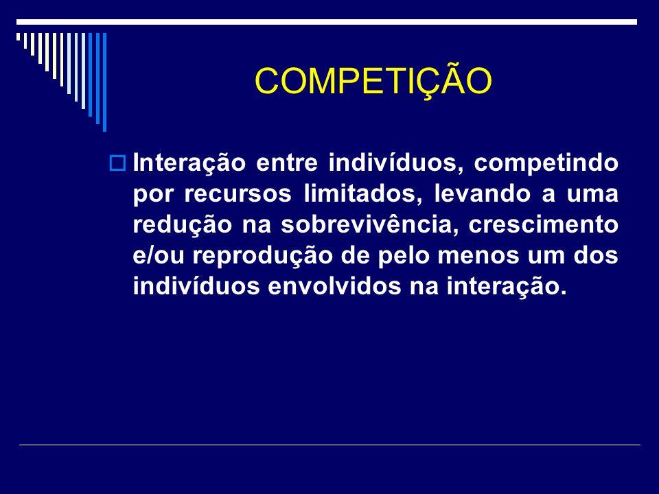 COMPETIÇÃO Interação entre indivíduos, competindo por recursos limitados, levando a uma redução na sobrevivência, crescimento e/ou reprodução de pelo menos um dos indivíduos envolvidos na interação.