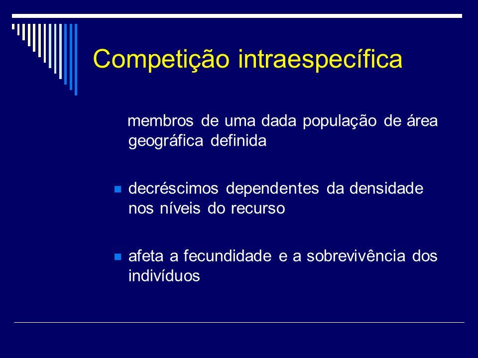 Algumas características da competição intraespecífica Efeito final da competição e um decréscimo na contribuição dos indivíduos para as gerações futuras (efeitos mensuráveis na sobrevivência, fecundidade...) Recurso LIMITADO Interação recíproca: efeitos negativos em ambos