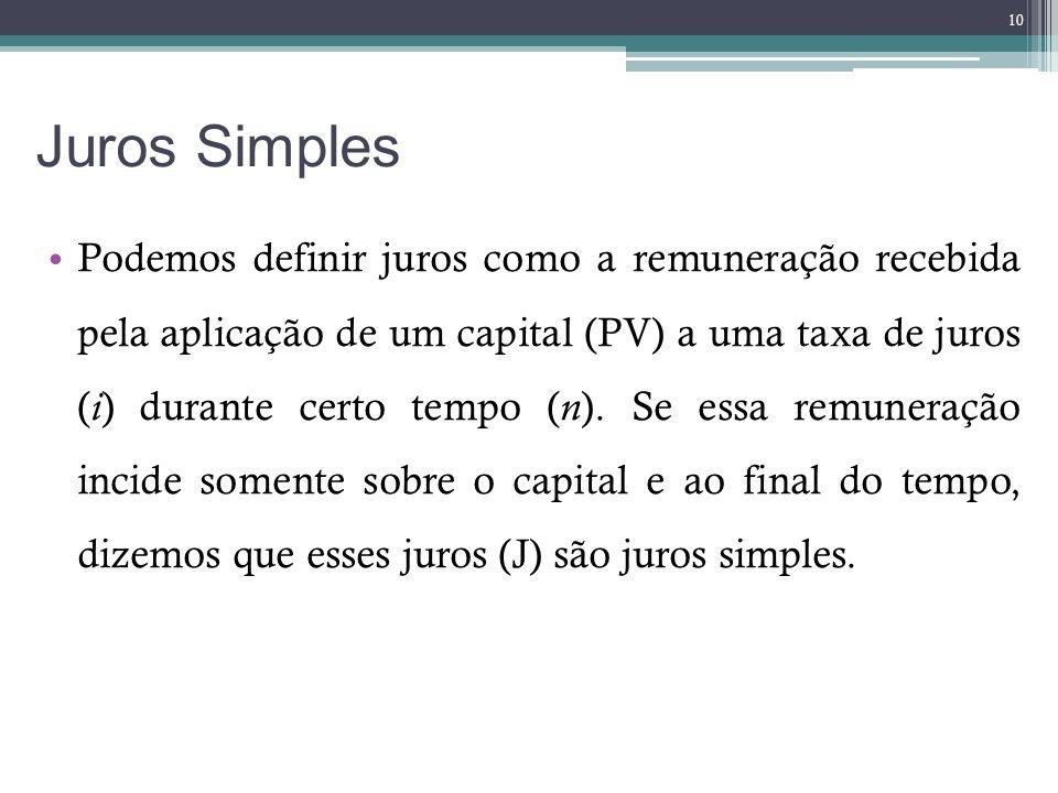 Juros Simples Podemos definir juros como a remuneração recebida pela aplicação de um capital (PV) a uma taxa de juros ( i ) durante certo tempo ( n ).