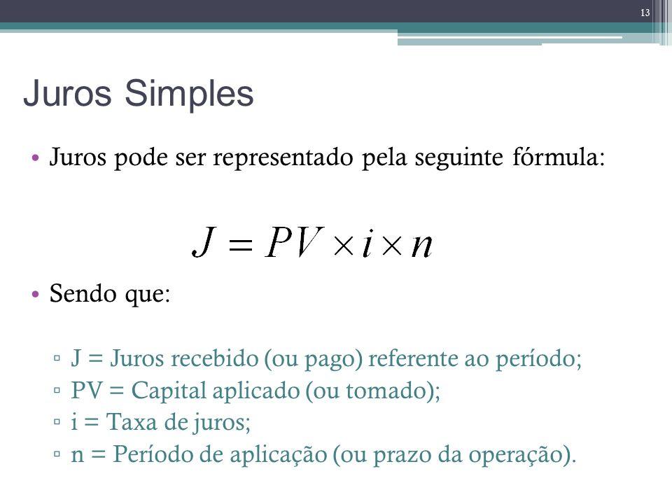 Juros Simples Juros pode ser representado pela seguinte fórmula: Sendo que: J = Juros recebido (ou pago) referente ao período; PV = Capital aplicado (