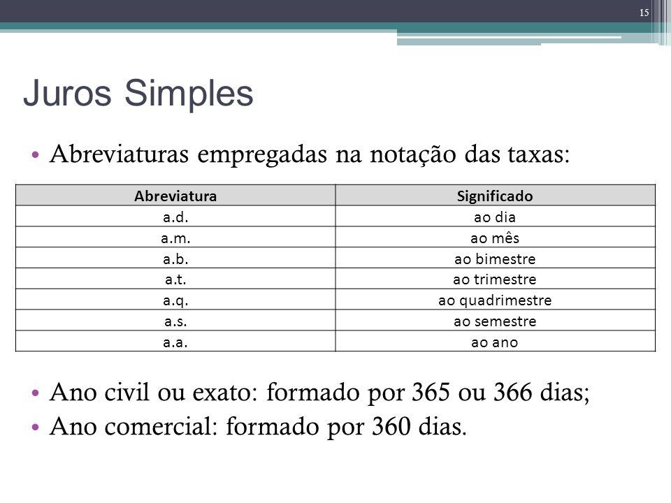 Juros Simples 15 Abreviaturas empregadas na notação das taxas: Ano civil ou exato: formado por 365 ou 366 dias; Ano comercial: formado por 360 dias. A