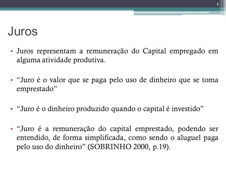 Juros Juros representam a remuneração do Capital empregado em alguma atividade produtiva. Juro é o valor que se paga pelo uso de dinheiro que se toma