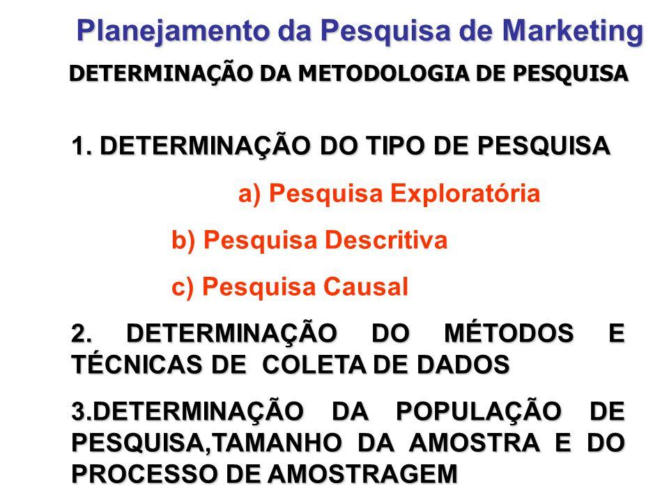 Planejamento da Pesquisa de Marketing 1. DETERMINAÇÃO DO TIPO DE PESQUISA a) Pesquisa Exploratória b) Pesquisa Descritiva c) Pesquisa Causal 2. DETERM