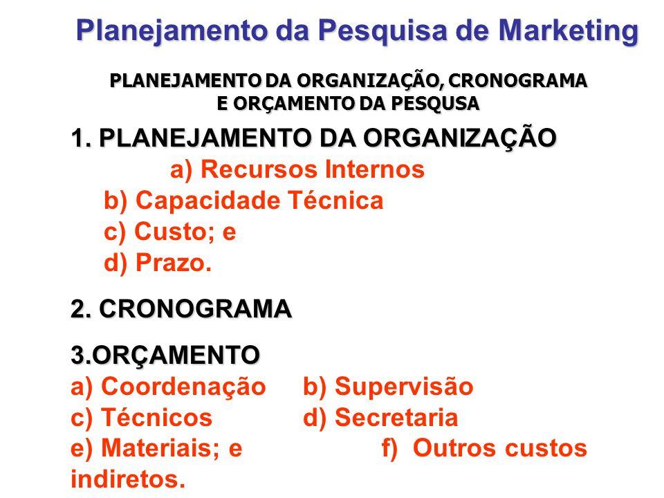 Planejamento da Pesquisa de Marketing 1. PLANEJAMENTO DA ORGANIZAÇÃO a) Recursos Internos b) Capacidade Técnica c) Custo; e d) Prazo. 2. CRONOGRAMA 3.