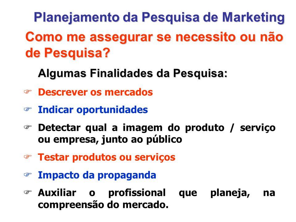 Planejamento da Pesquisa de Marketing Algumas Finalidades da Pesquisa: Descrever os mercados Indicar oportunidades Detectar qual a imagem do produto /