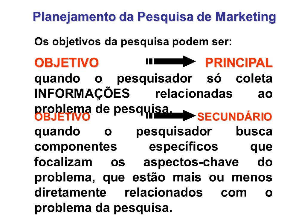 ESTABELECIMENTO DAS QUESTÕES E/OU FORMULAÇÃO DE HIPÓTESES Planejamento da Pesquisa de Marketing QUESTÃO DA PESQUISA QUESTÃO DA PESQUISA são enunciados aprimorados dos componentes específicos do problema.