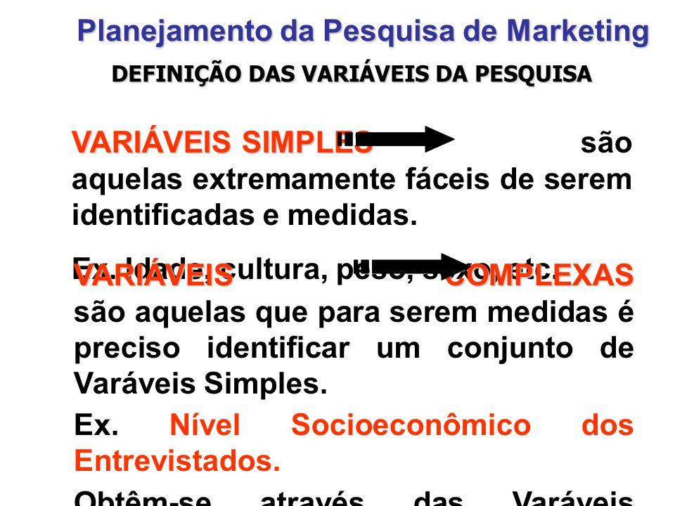 Planejamento da Pesquisa de Marketing 1.