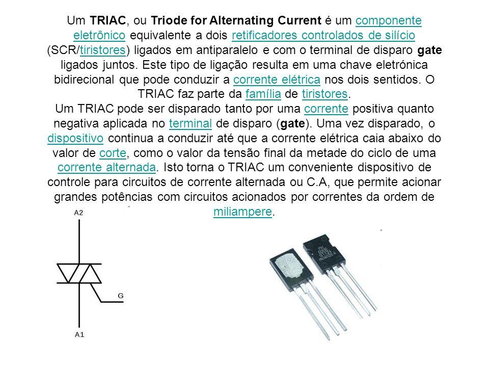 Um TRIAC, ou Triode for Alternating Current é um componente eletrônico equivalente a dois retificadores controlados de silício (SCR/tiristores) ligado