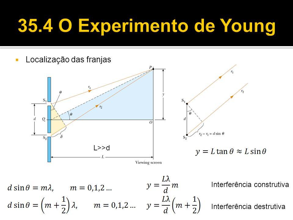 Localização das franjas L>>d Interferência construtiva Interferência destrutiva