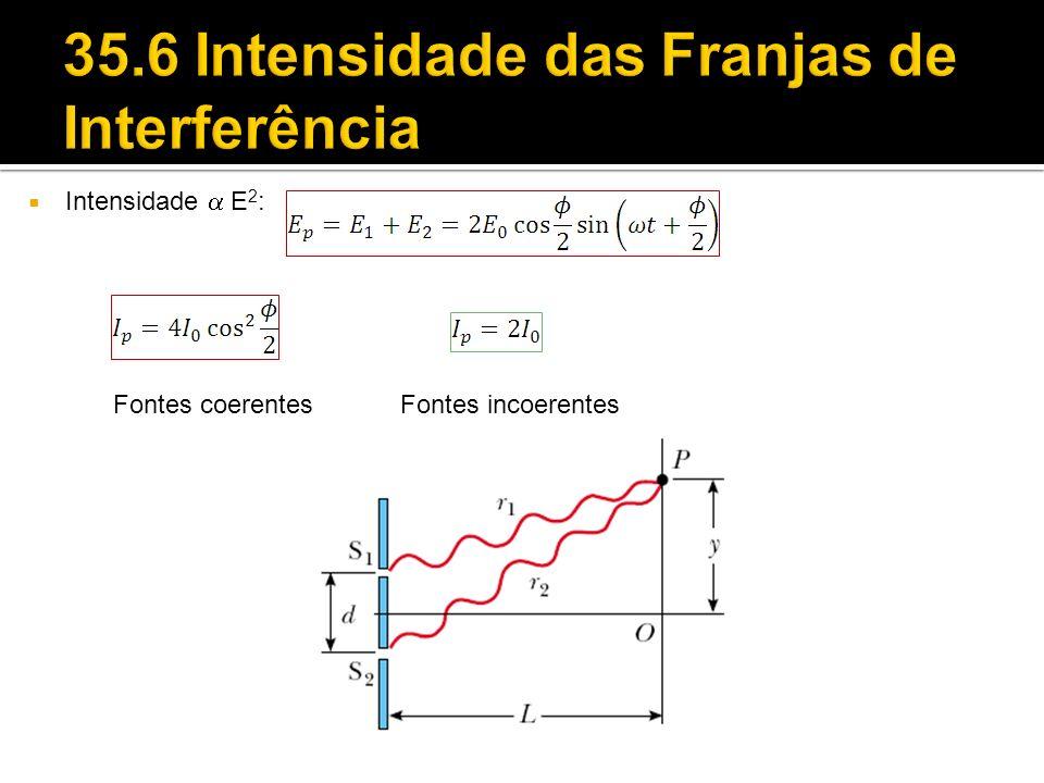 Intensidade E 2 : Fontes coerentesFontes incoerentes