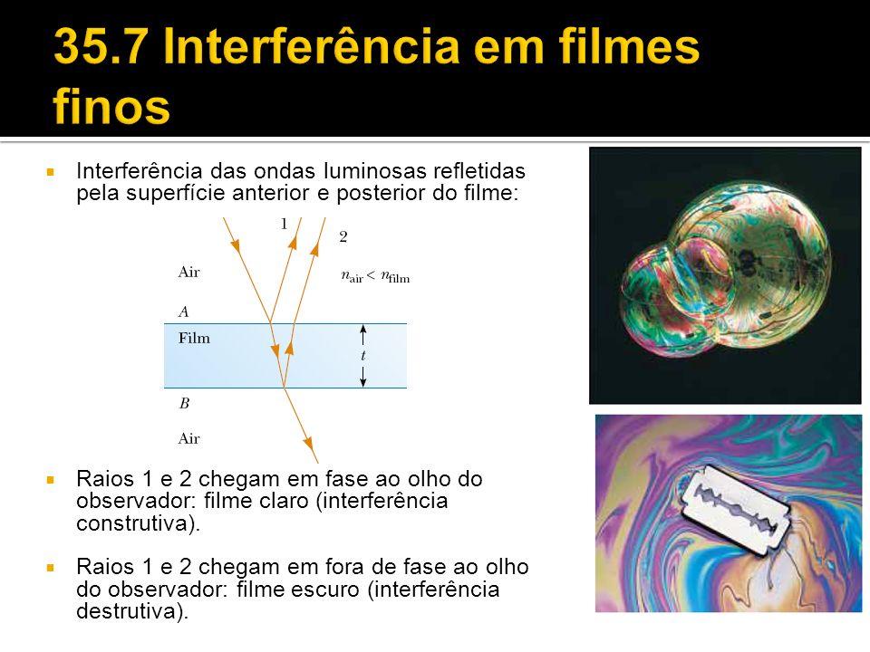 Interferência das ondas luminosas refletidas pela superfície anterior e posterior do filme: Raios 1 e 2 chegam em fase ao olho do observador: filme cl