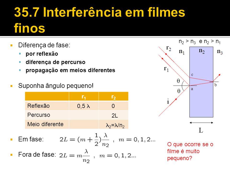 Diferença de fase: por reflexão diferença de percurso propagação em meios diferentes Suponha ângulo pequeno! Em fase: Fora de fase: n 2 > n 3 e n 2 >