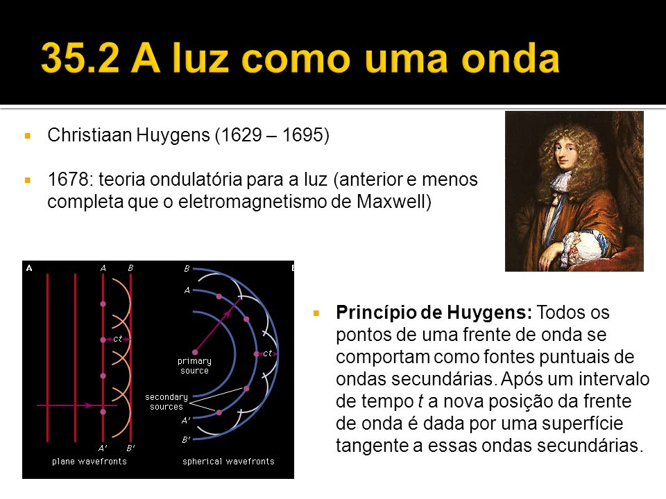 Christiaan Huygens (1629 – 1695) 1678: teoria ondulatória para a luz (anterior e menos completa que o eletromagnetismo de Maxwell) Princípio de Huygen