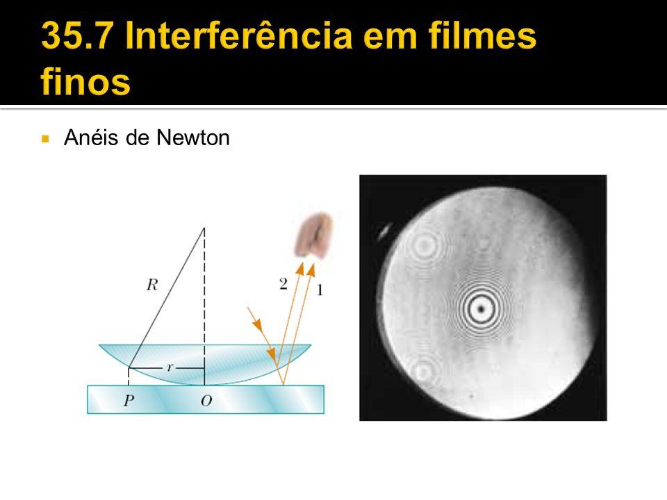 Anéis de Newton
