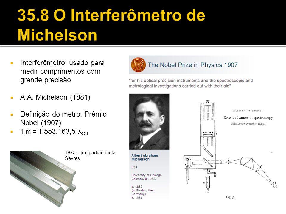 Interferômetro: usado para medir comprimentos com grande precisão A.A. Michelson (1881) Definição do metro: Prêmio Nobel (1907) 1 m = 1.553.163,5 Cd 1