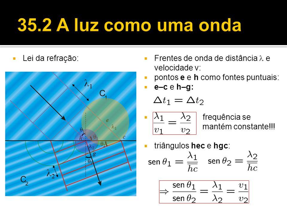 Lei da refração: Frentes de onda de distância e velocidade v: pontos e e h como fontes puntuais: e–c e h–g: frequência se mantém constante!!! triângul