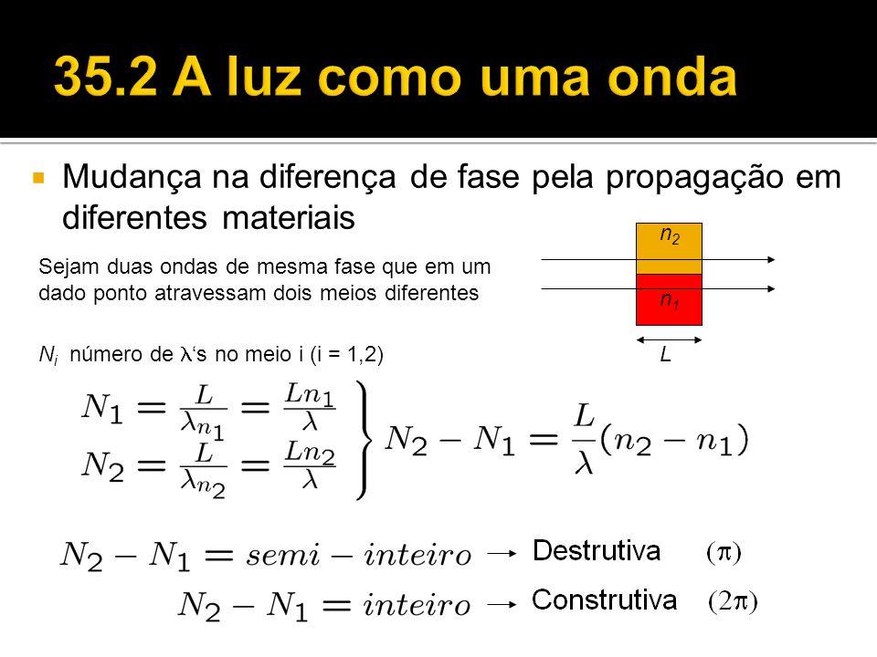 n1n1 n2n2 L Sejam duas ondas de mesma fase que em um dado ponto atravessam dois meios diferentes N i número de s no meio i (i = 1,2)
