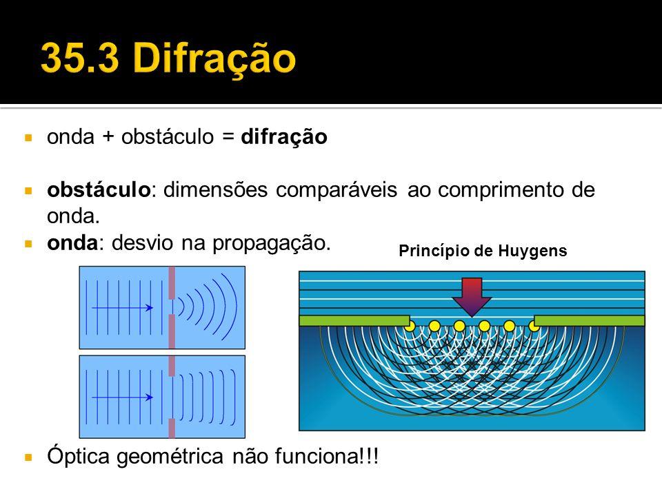 onda + obstáculo = difração obstáculo: dimensões comparáveis ao comprimento de onda. onda: desvio na propagação. Óptica geométrica não funciona!!! Pri