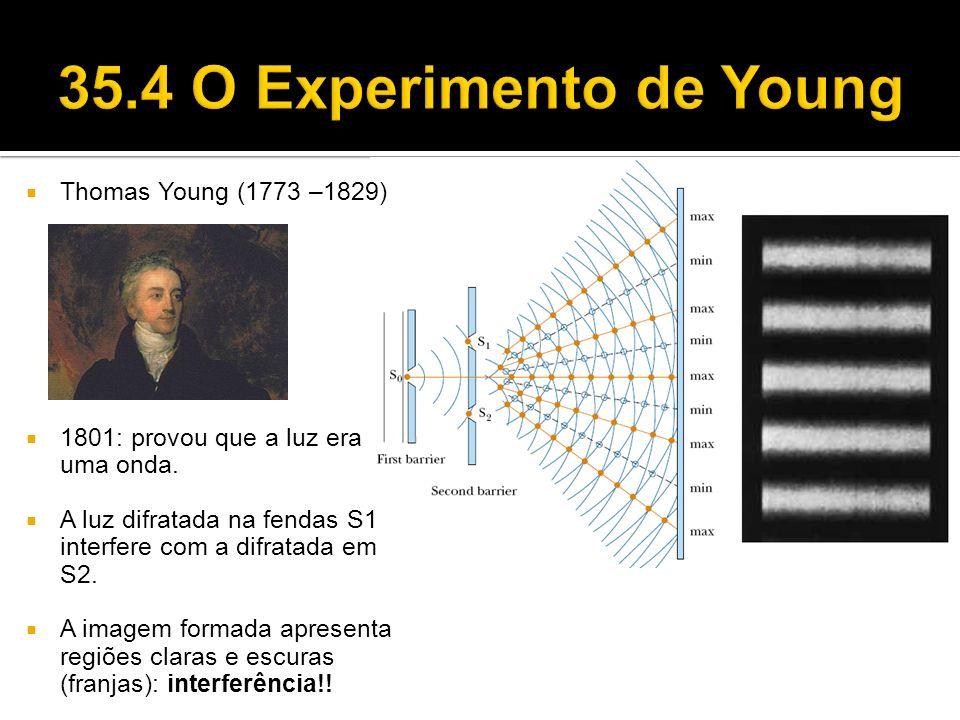 Thomas Young (1773 –1829) 1801: provou que a luz era uma onda. A luz difratada na fendas S1 interfere com a difratada em S2. A imagem formada apresent