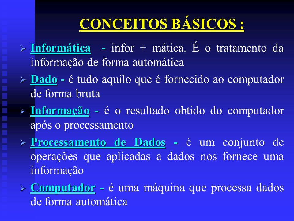 CONCEITOS BÁSICOS : Informática - Informática - infor + mática. É o tratamento da informação de forma automática Dado - Dado - é tudo aquilo que é for
