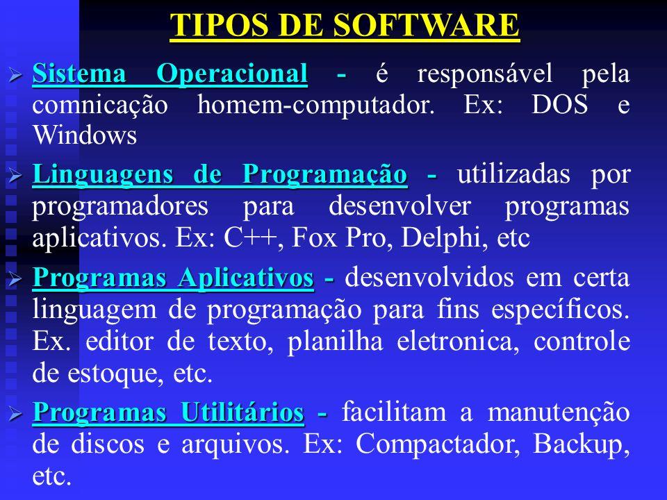 TIPOS DE SOFTWARE Sistema Operacional - Sistema Operacional - é responsável pela comnicação homem-computador. Ex: DOS e Windows Linguagens de Programa