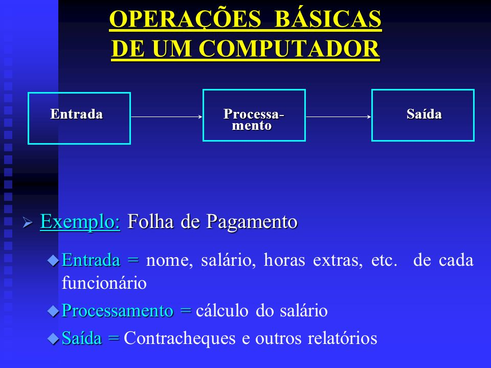 OPERAÇÕES BÁSICAS DE UM COMPUTADOR Exemplo: Folha de Pagamento Exemplo: Folha de Pagamento u Entrada = u Entrada = nome, salário, horas extras, etc. d