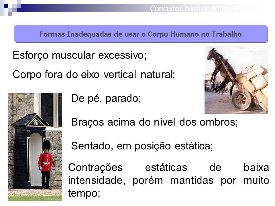 Conceitos básicos sobre ergonomia Esforço muscular excessivo; De pé, parado; Corpo fora do eixo vertical natural; Sentado, em posição estática; Braços