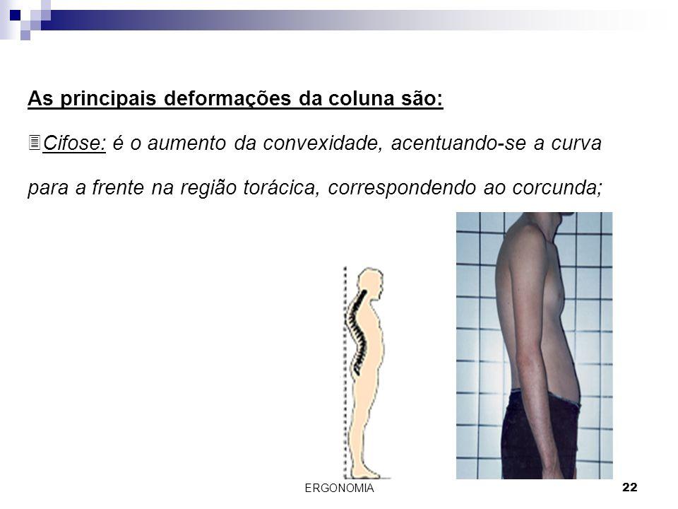 ERGONOMIA 22 As principais deformações da coluna são: 3Cifose: é o aumento da convexidade, acentuando-se a curva para a frente na região torácica, cor