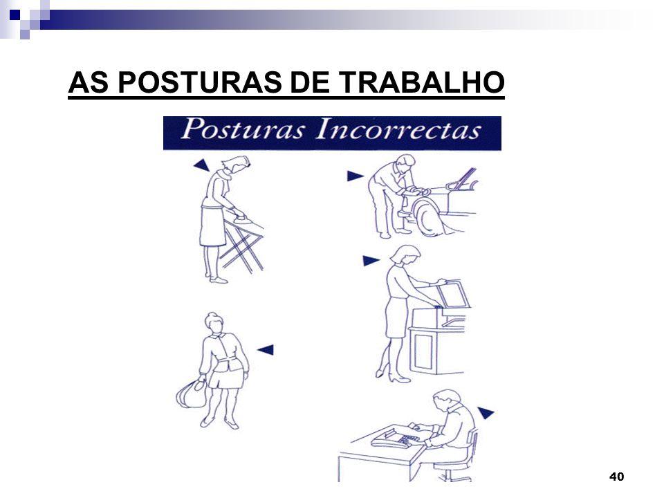 40 AS POSTURAS DE TRABALHO