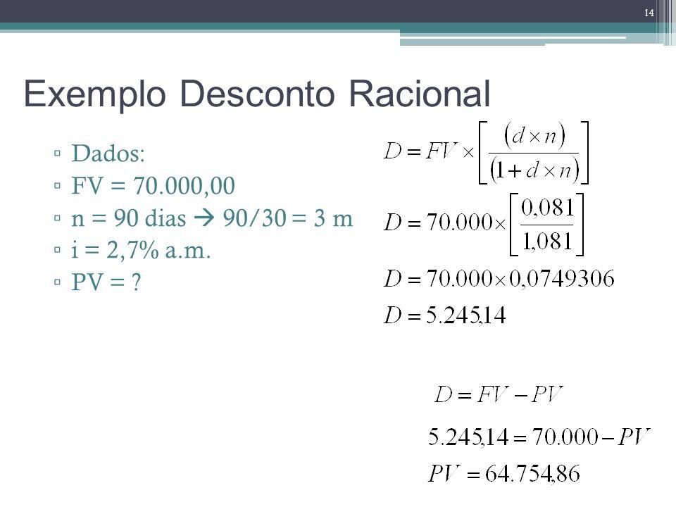 Exemplo Desconto Racional Dados: FV = 70.000,00 n = 90 dias 90/30 = 3 m i = 2,7% a.m. PV = ? 14