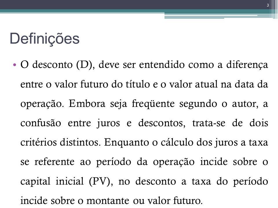 Definições O desconto (D), deve ser entendido como a diferença entre o valor futuro do título e o valor atual na data da operação. Embora seja freqüen
