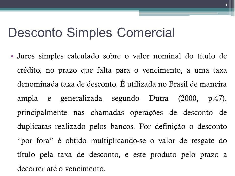 Desconto Simples Comercial Juros simples calculado sobre o valor nominal do título de crédito, no prazo que falta para o vencimento, a uma taxa denomi