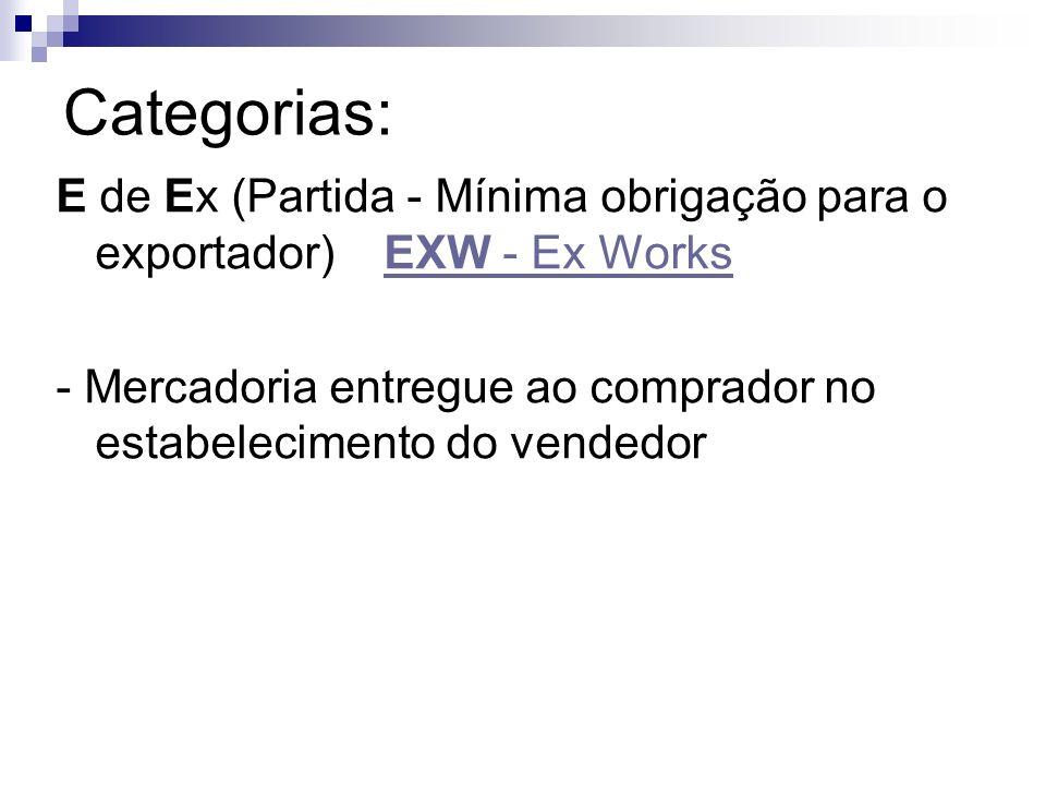 Categorias: E de Ex (Partida - Mínima obrigação para o exportador) EXW - Ex WorksEXW - Ex Works - Mercadoria entregue ao comprador no estabelecimento do vendedor