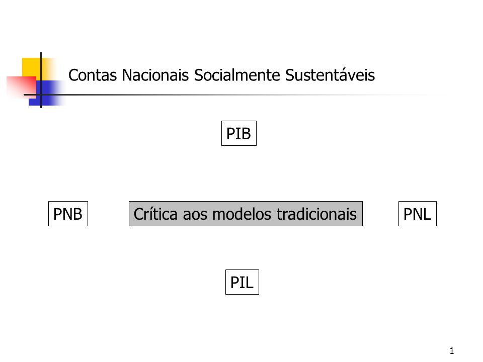 1 Contas Nacionais Socialmente Sustentáveis Crítica aos modelos tradicionais PIB PIL PNBPNL