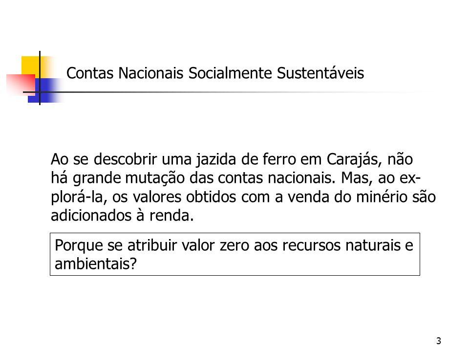 3 Contas Nacionais Socialmente Sustentáveis Ao se descobrir uma jazida de ferro em Carajás, não há grande mutação das contas nacionais. Mas, ao ex- pl