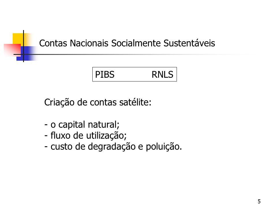 5 Contas Nacionais Socialmente Sustentáveis PIBS RNLS Criação de contas satélite: - o capital natural; - fluxo de utilização; - custo de degradação e