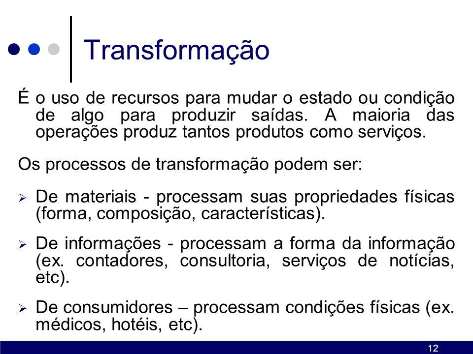 11 Produção É o processo de transformação intencional com a finalidade de geração de bens econômicos ou todas as operações que lhe agreguem valor.