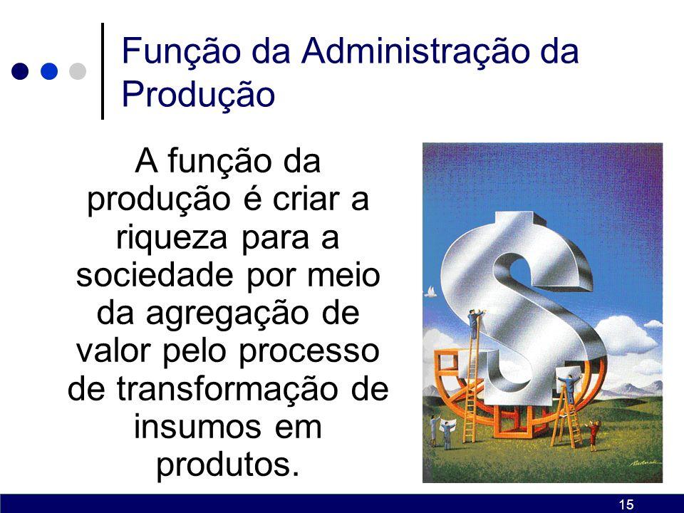 14 Sistema de Produção